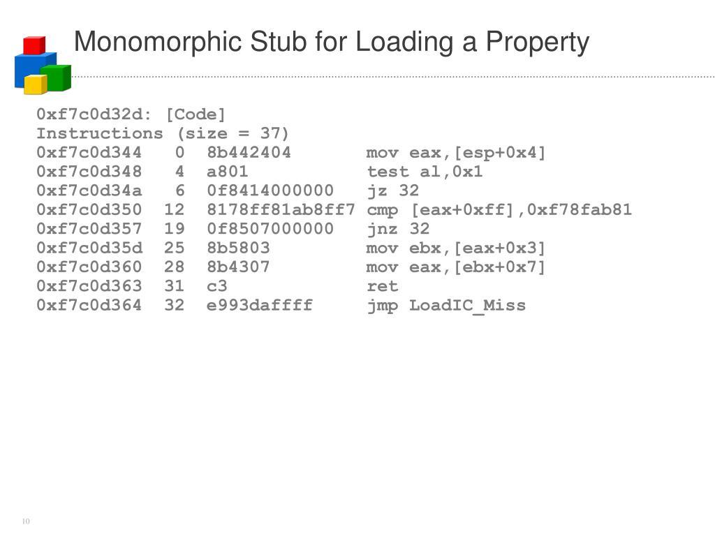 Monomorphic Stub for Loading a Property