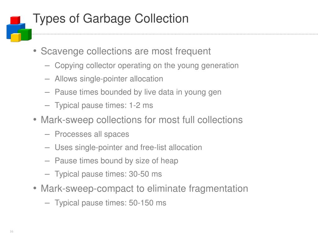 Types of Garbage Collection