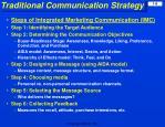 traditional communication strategy