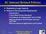 ec internet related policies