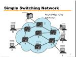 simple switching network
