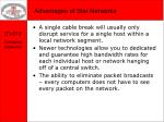 advantages of star networks