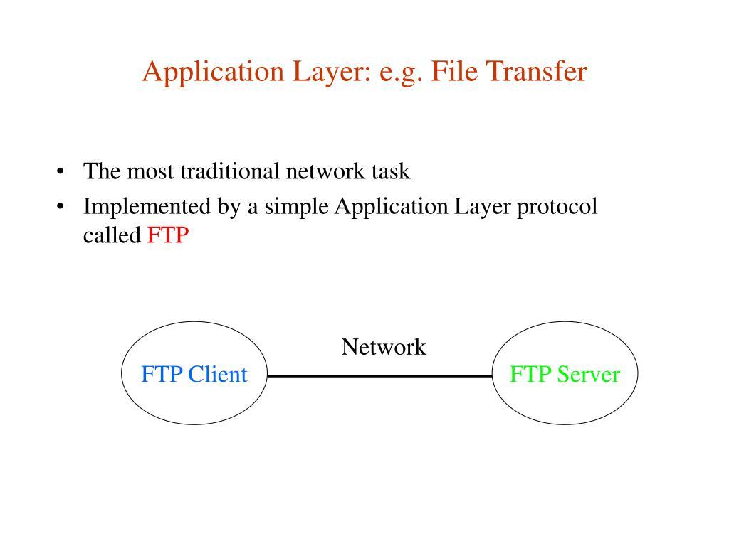 Application Layer: e.g. File Transfer