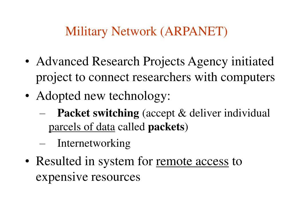 Military Network (ARPANET)