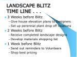 landscape blitz time line14