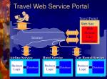 travel web service portal