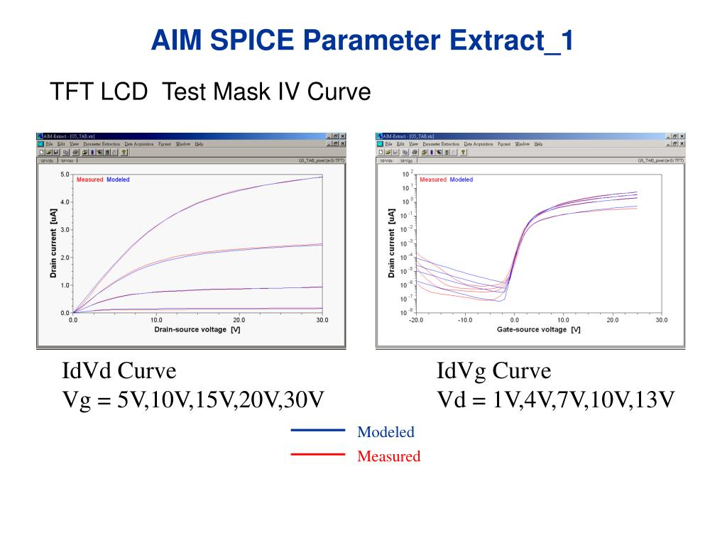 AIM SPICE Parameter Extract_1