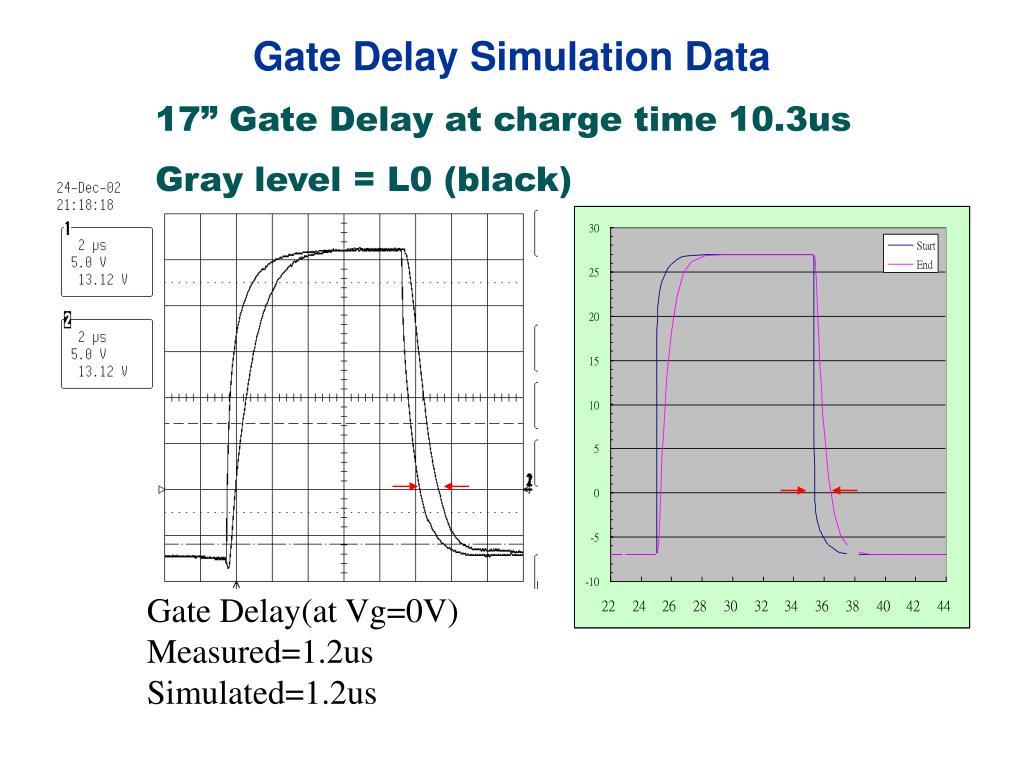 Gate Delay Simulation Data