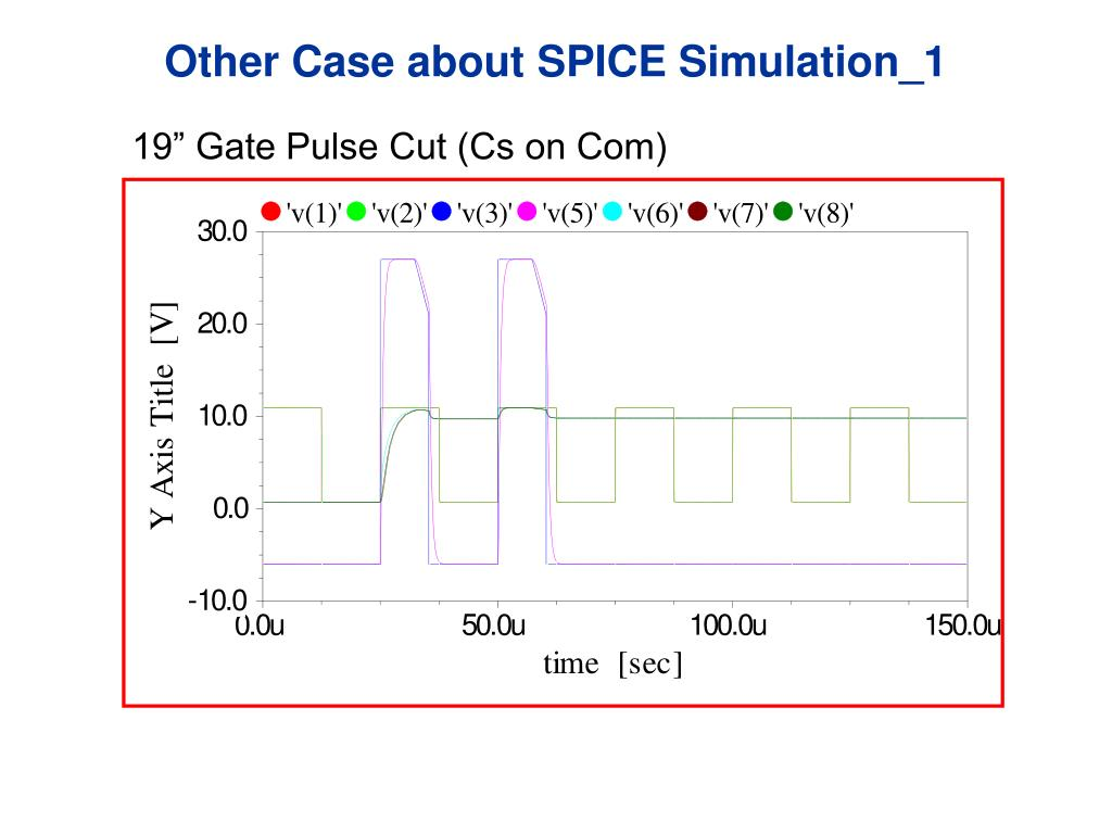 Other Case about SPICE Simulation_1