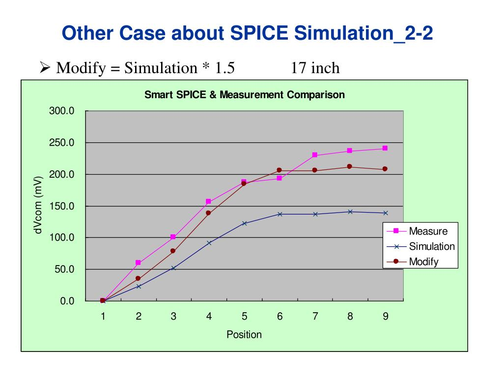 Other Case about SPICE Simulation_2-2