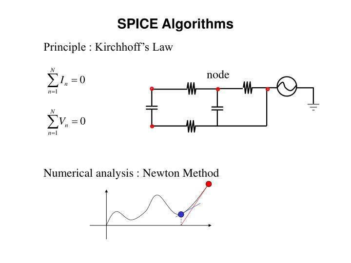 Spice algorithms