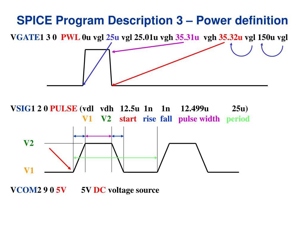 SPICE Program Description 3 – Power definition