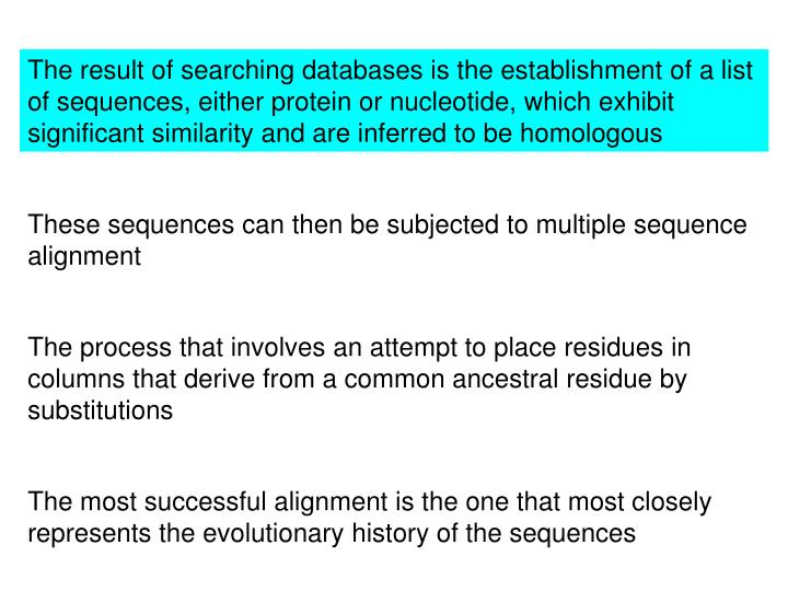 The result of searching databases is the establishment of a list