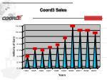 coord3 sales