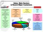 sales main sectors recent major customers