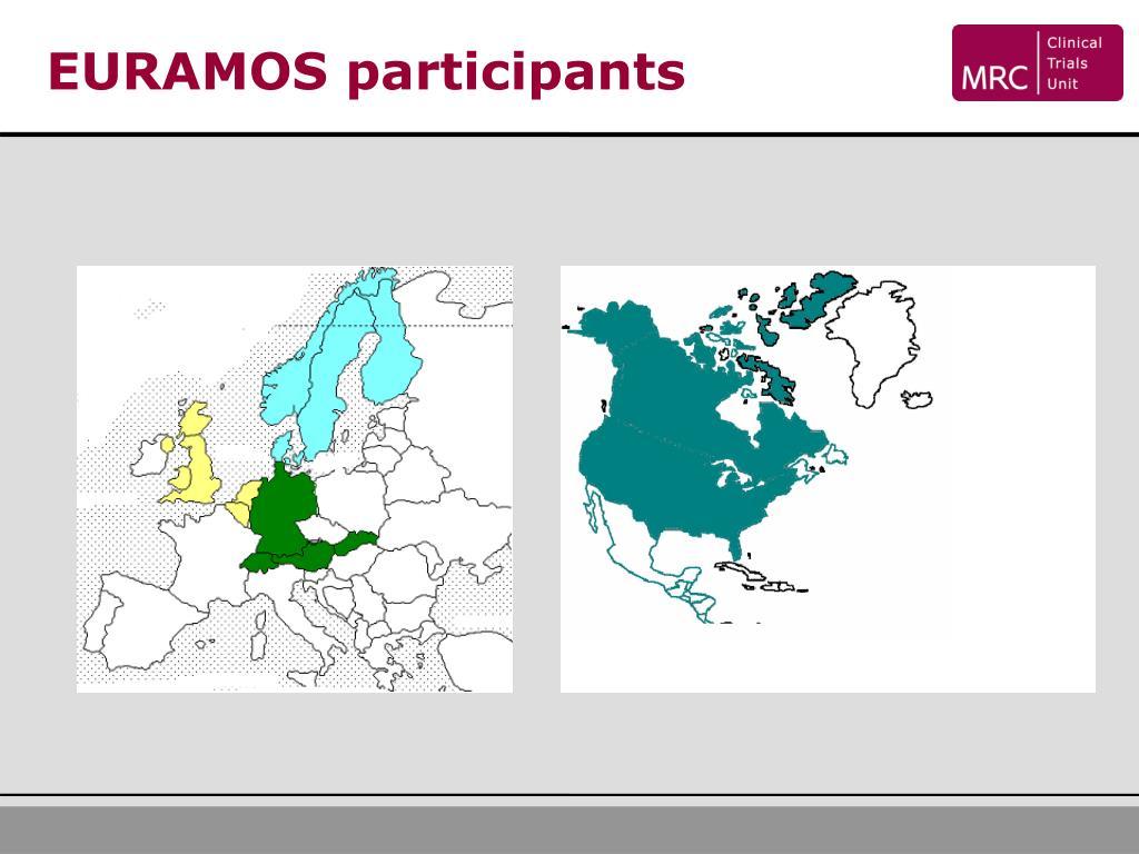 EURAMOS participants