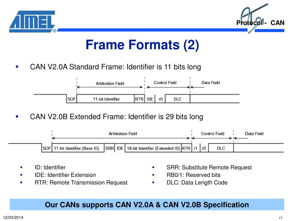 Can Protocol Extended Frame Format | Amatframe co