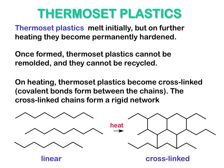 thermoset plastic essay Thermosets and thermoplastics both have value in their unique properties thermosets are the necessary choice for applications that require high heat resistance.