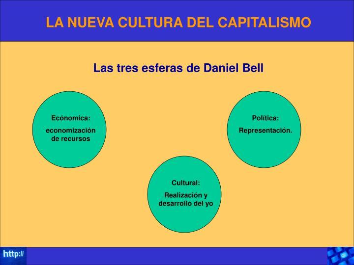 La nueva cultura del capitalismo
