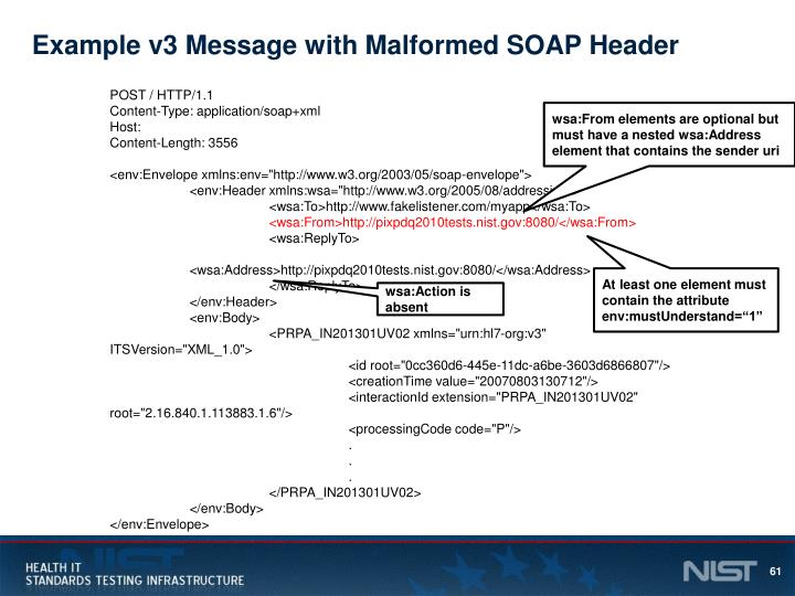Example v3 Message with Malformed SOAP Header