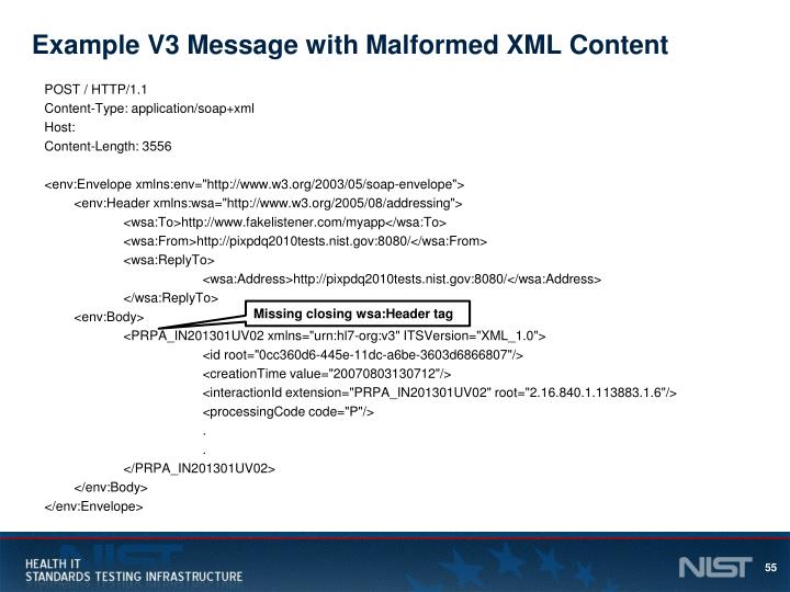 Example V3 Message with Malformed XML Content
