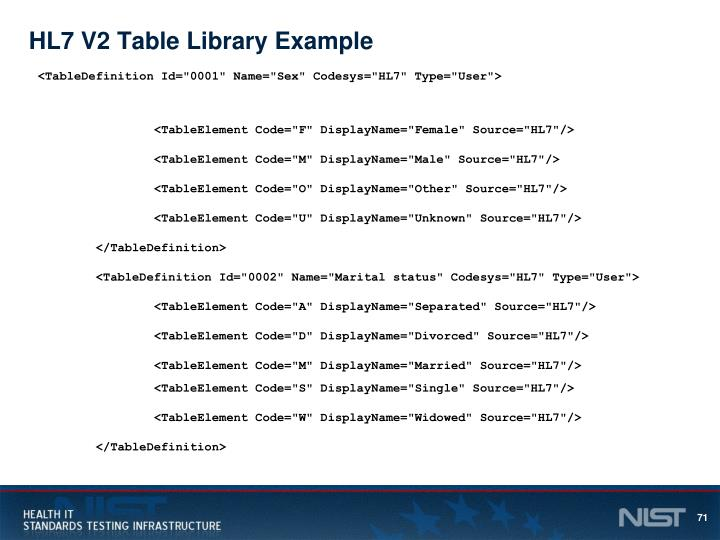 HL7 V2 Table Library Example