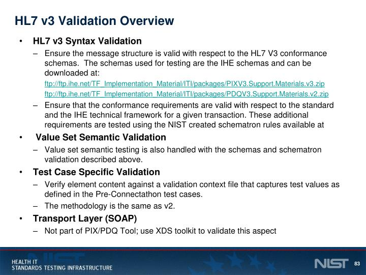 HL7 v3 Validation Overview