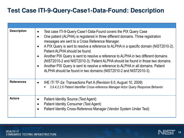Test Case ITI-9-Query-Case1-Data-Found: Description