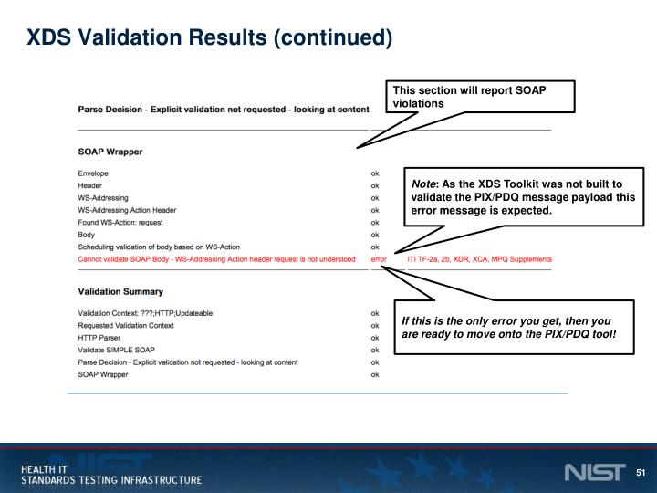 XDS Validation Results (continued)