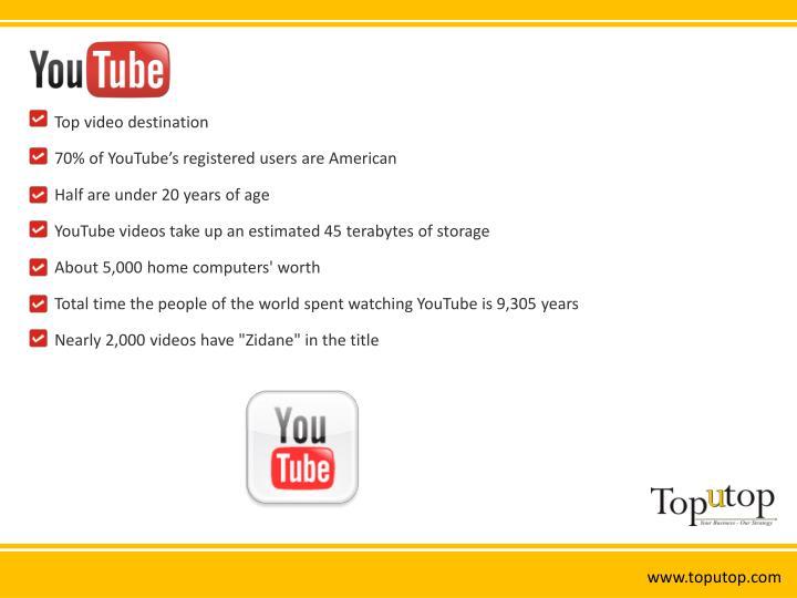 Top video destination