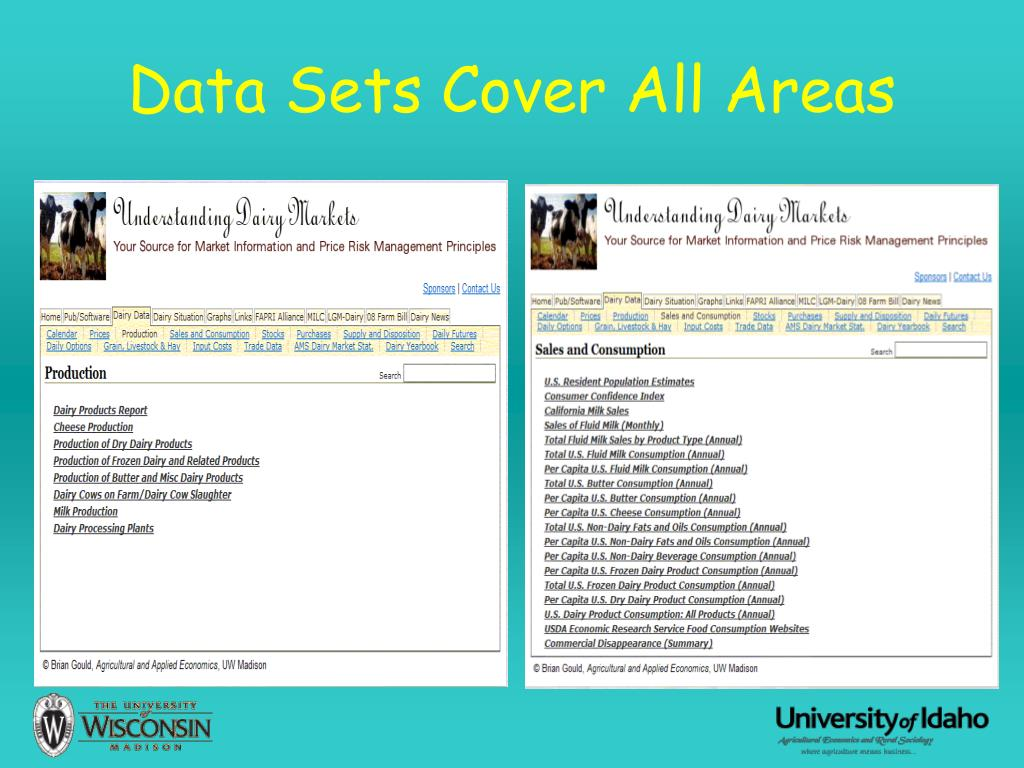 Data Sets Cover All Areas