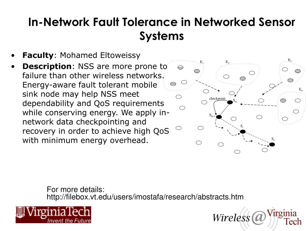 In-Network Fault Tolerance in Networked Sensor Systems