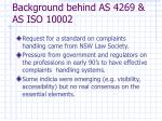 background behind as 4269 as iso 10002