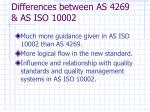 differences between as 4269 as iso 1000211