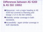 differences between as 4269 as iso 1000214