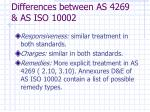 differences between as 4269 as iso 1000215