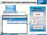 xbrl instance creation application design