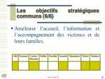 les objectifs strat giques communs 6 6