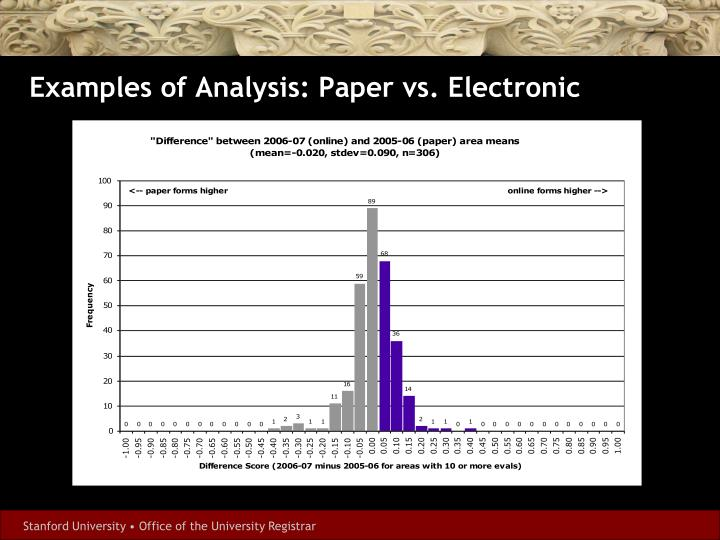 analytical paper This second video in this analytical essay series is all about planning the most important part of essay writing check it out for tips, ideas and examples of how to start planning your own essay.