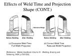 effects of weld time and projection shape cont
