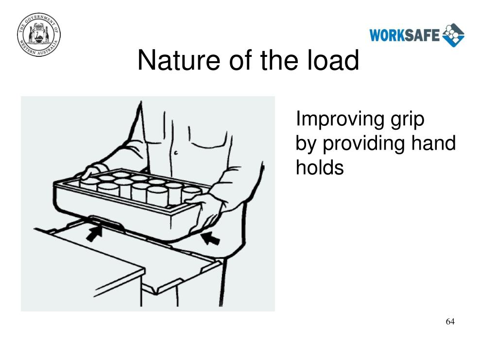 Nature of the load
