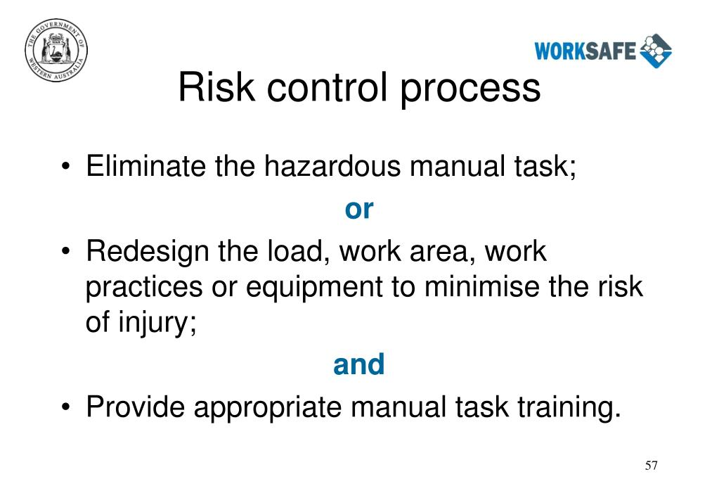 Risk control process