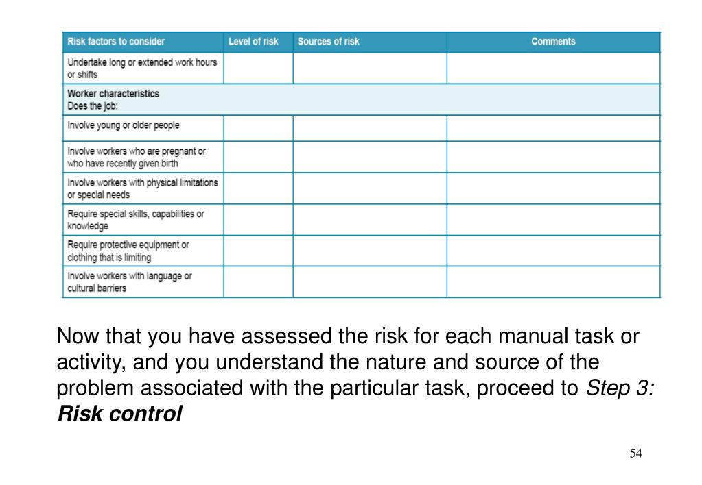 Now that you have assessed the risk for each manual task or activity, and you understand the nature and source of the problem associated with the particular task, proceed to