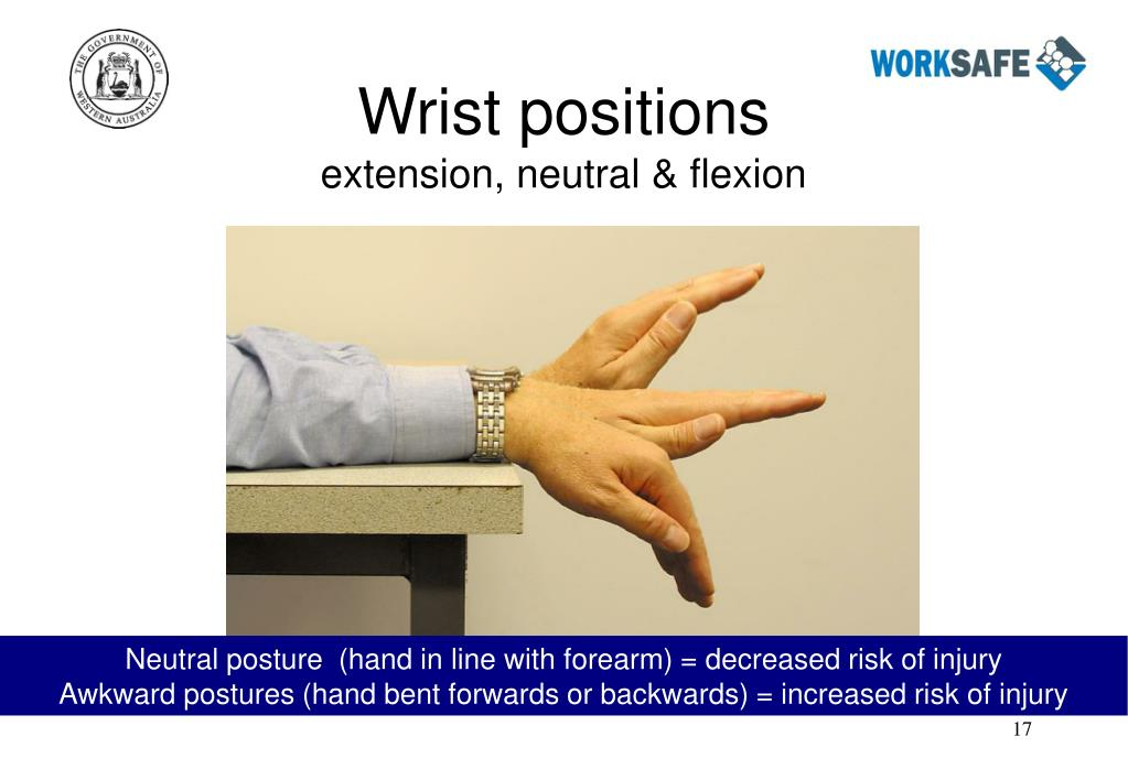 Wrist positions