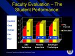 faculty evaluation the student performance