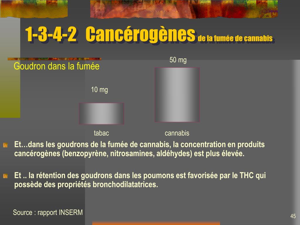 1-3-4-2Cancérogènes