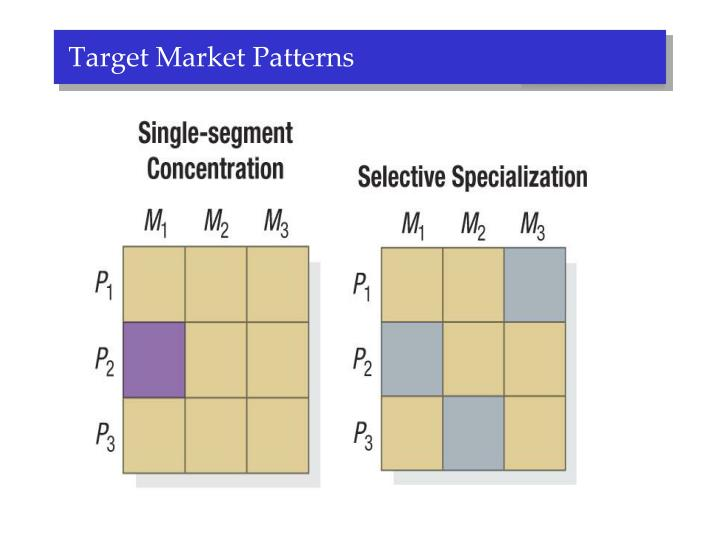 segmentation target market paper Segmentation and target market paper the purpose of this paper is to discuss the market segmentation within an industry along with the target market for a company of my choice i choose to discuss the retail market and walmart as my company.