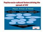 psycho socio cultural factors driving the spread of hiv