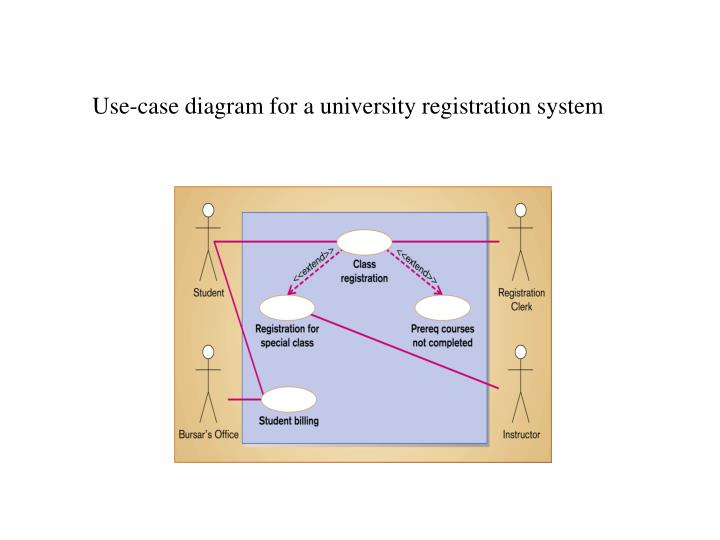 Ppt Use Case Diagram For A University Registration System