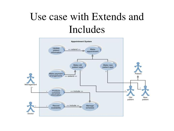Ppt use case diagram for a university registration system use case with extends and includes ccuart Choice Image